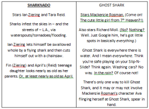 sharknado ghost shark chart